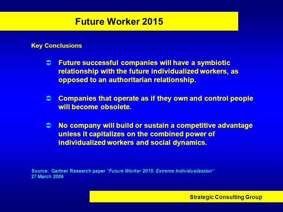 Future Worker 2015 Key Conclusions.
