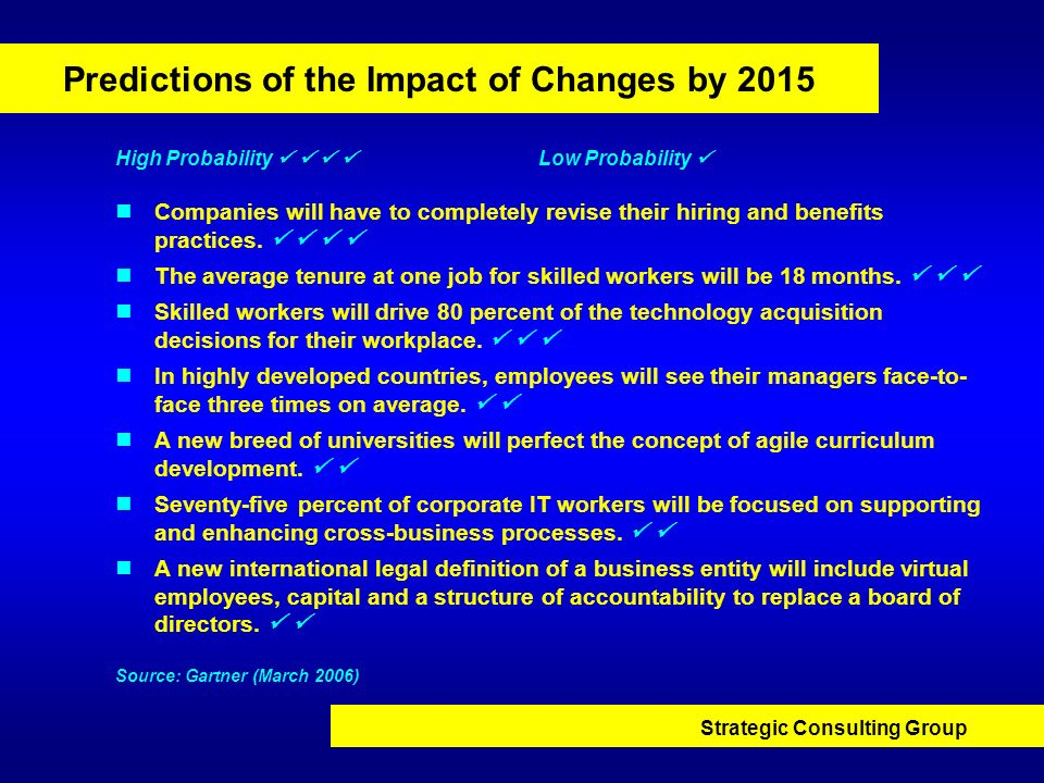 Predictions of the Impact of Changes by 2015