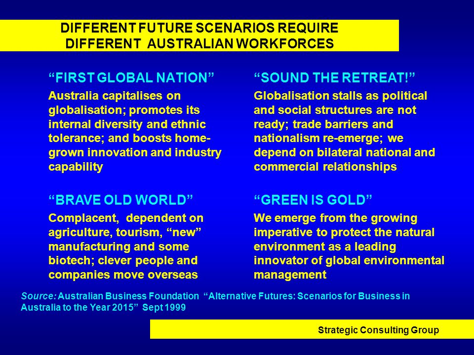 DIFFERENT FUTURE SCENARIOS REQUIRE DIFFERENT AUSTRALIAN WORKFORCES
