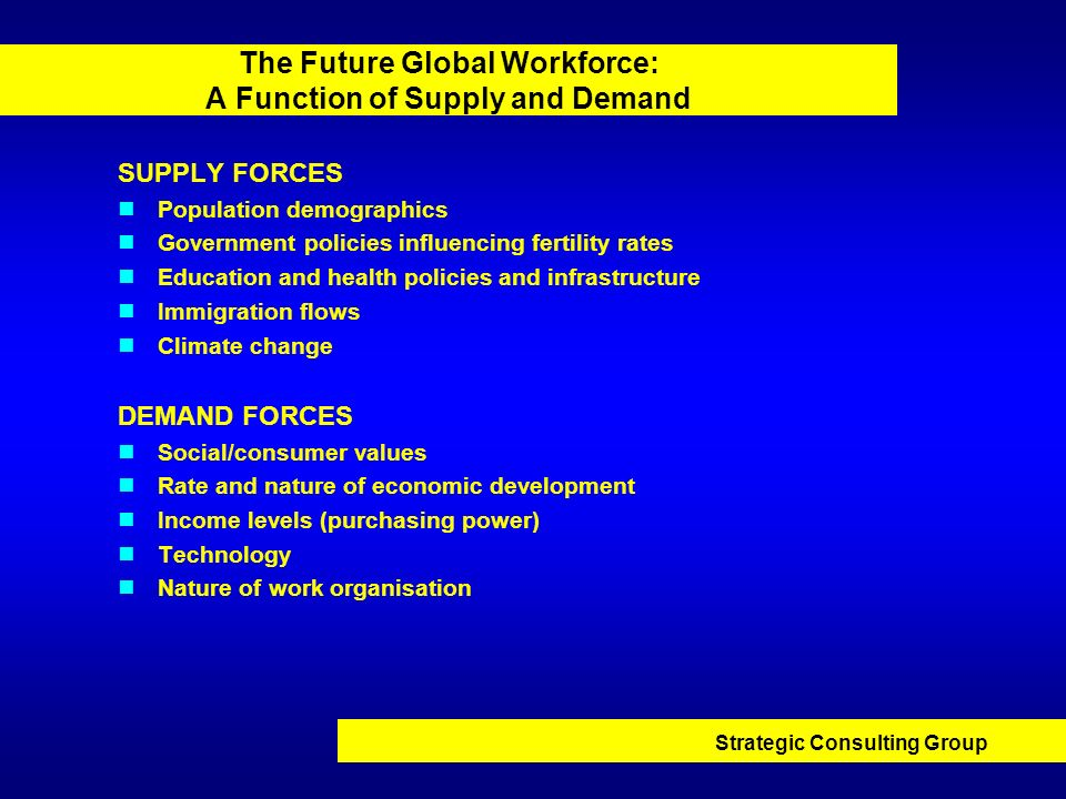 The Future Global Workforce: A Function of Supply and Demand