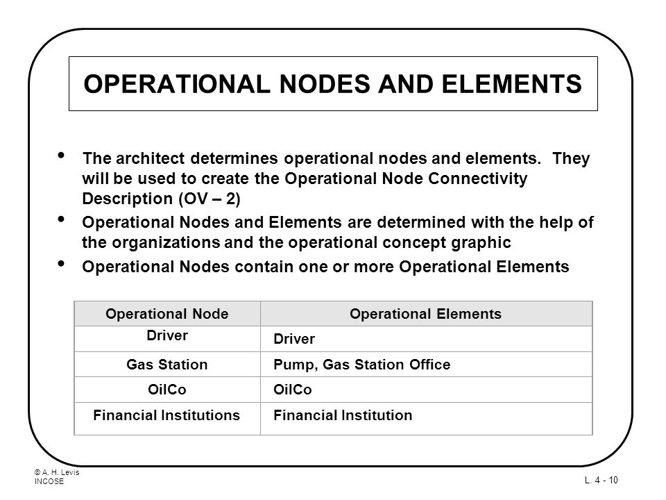 OPERATIONAL NODES AND ELEMENTS