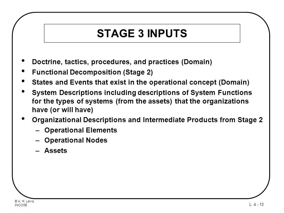 STAGE 3 INPUTS Doctrine, tactics, procedures, and practices (Domain)