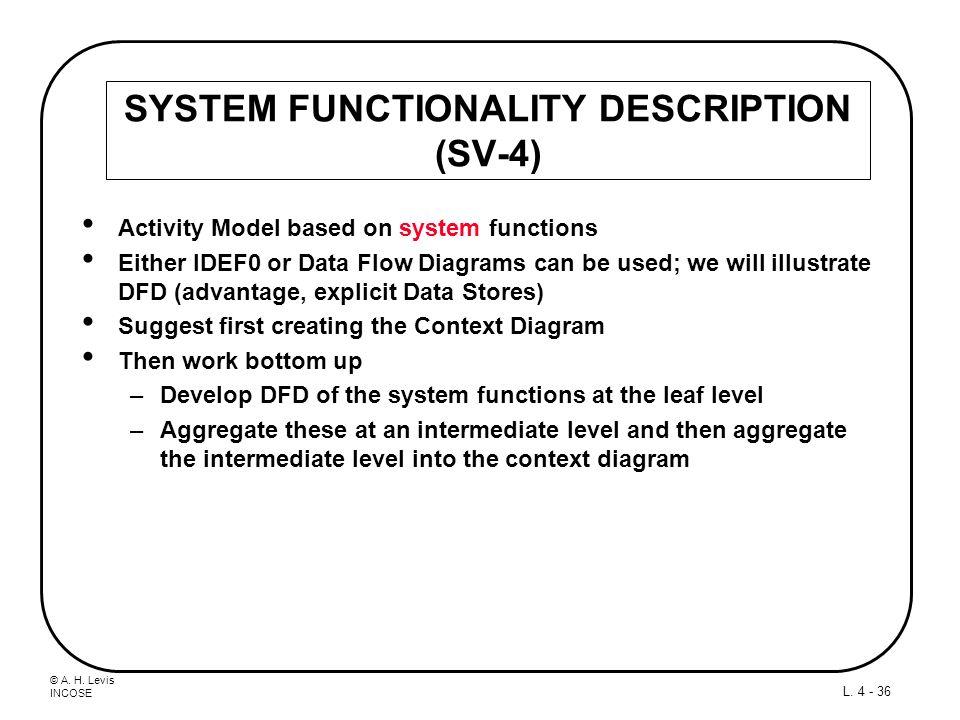 SYSTEM FUNCTIONALITY DESCRIPTION (SV-4)