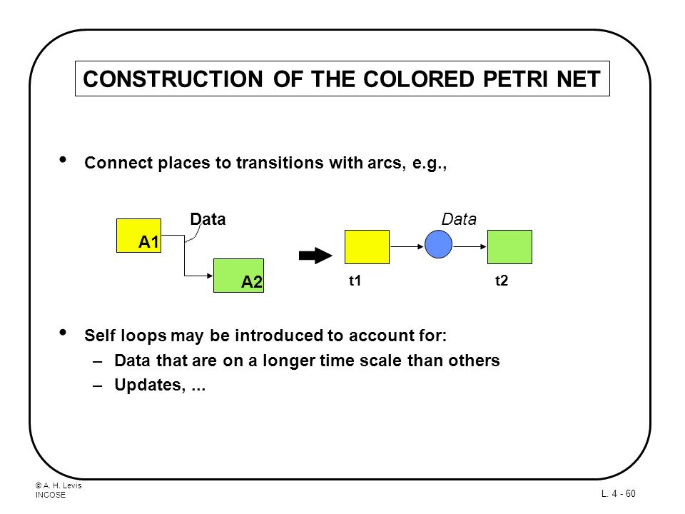 CONSTRUCTION OF THE COLORED PETRI NET