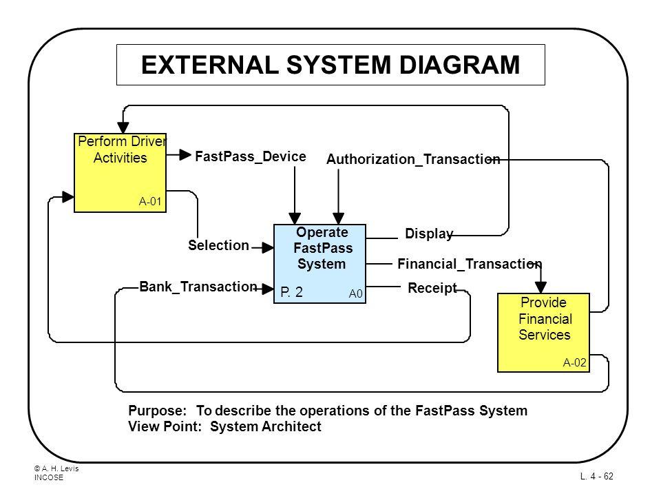 EXTERNAL SYSTEM DIAGRAM