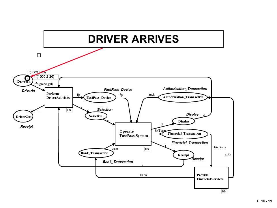 DRIVER ARRIVES L. 16 - 19