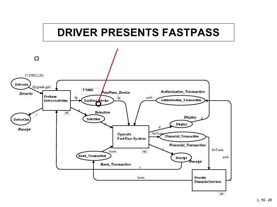 DRIVER PRESENTS FASTPASS
