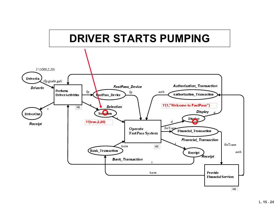 DRIVER STARTS PUMPING L. 16 - 24