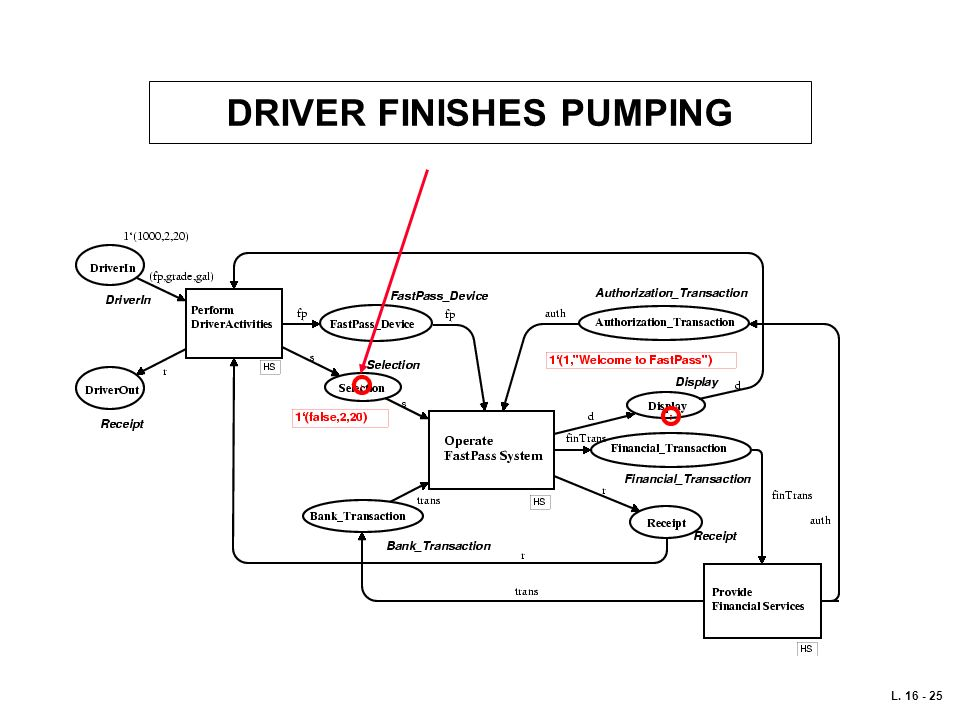 DRIVER FINISHES PUMPING