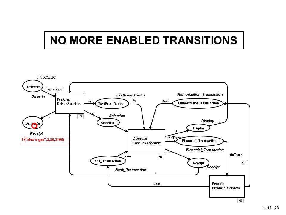 NO MORE ENABLED TRANSITIONS