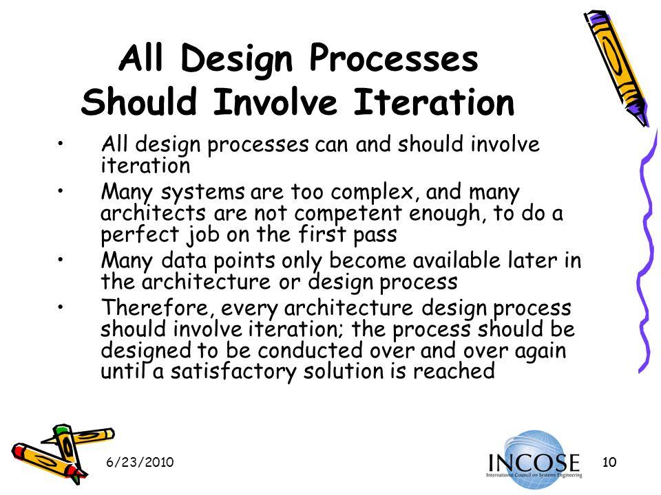 All Design Processes Should Involve Iteration