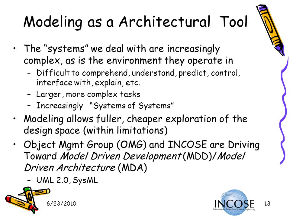 Modeling as a Architectural Tool