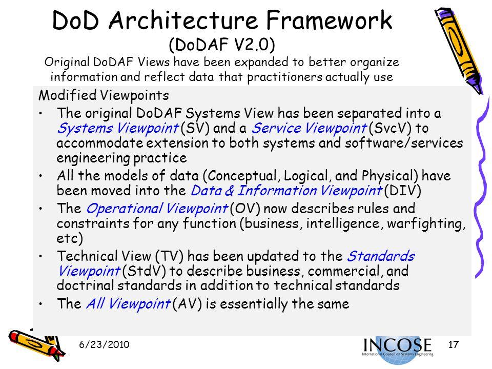 DoD Architecture Framework (DoDAF V2
