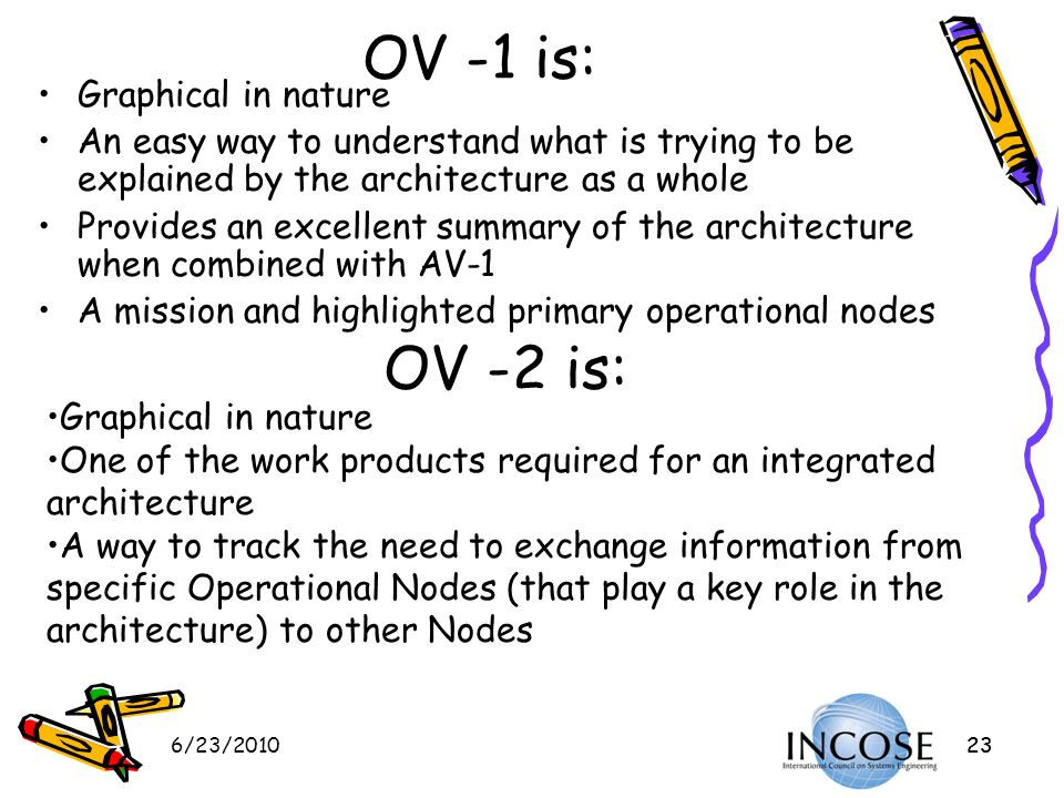 OV -1 is: OV -2 is: Graphical in nature