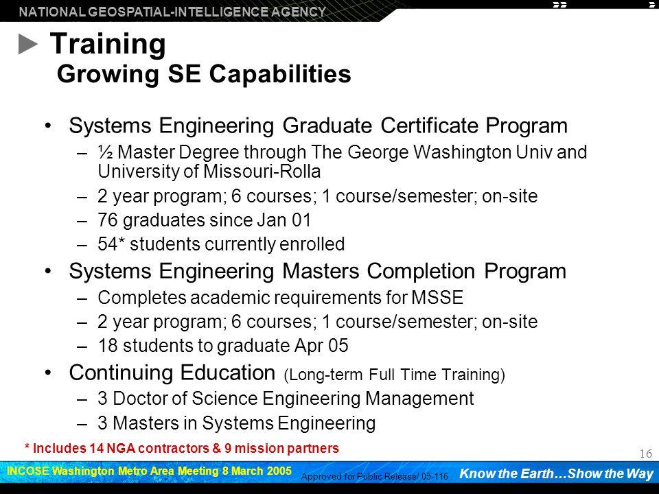 Training Growing SE Capabilities