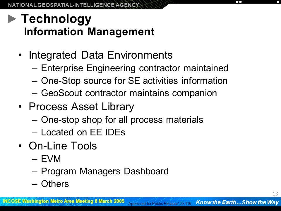 Technology Information Management