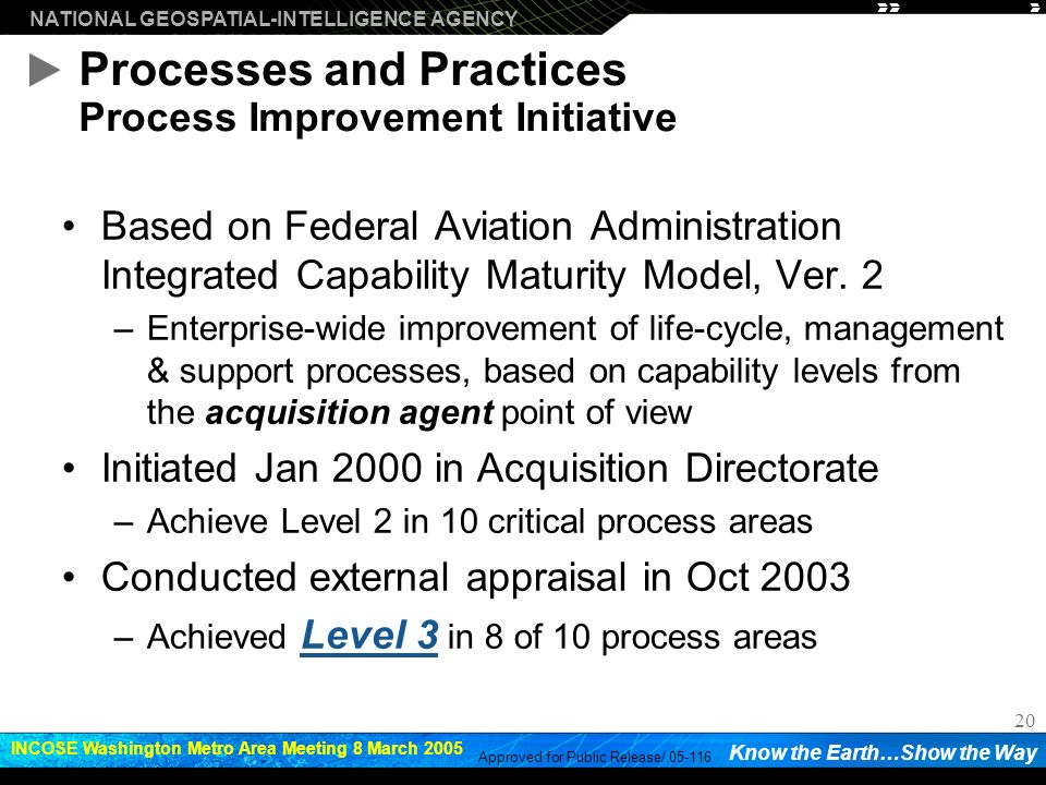 Processes and Practices Process Improvement Initiative