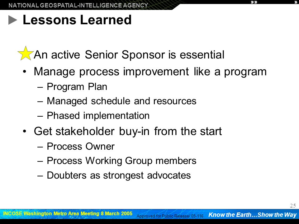 Lessons Learned An active Senior Sponsor is essential