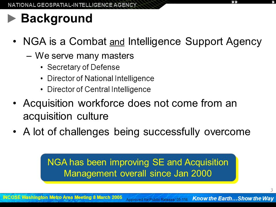 Background NGA is a Combat and Intelligence Support Agency