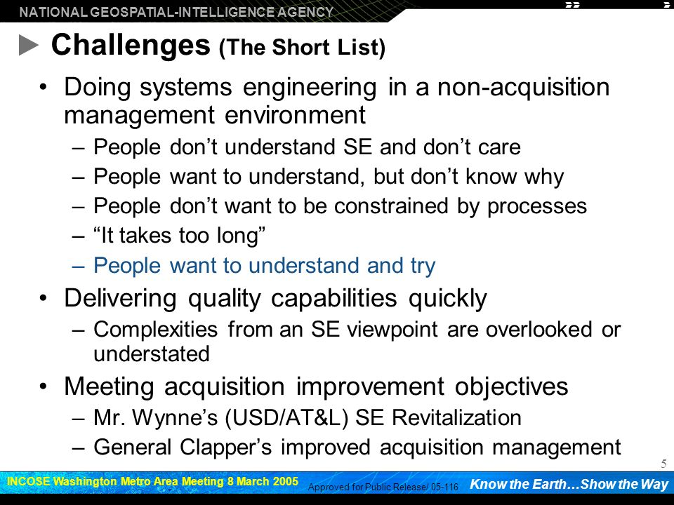 Challenges (The Short List)