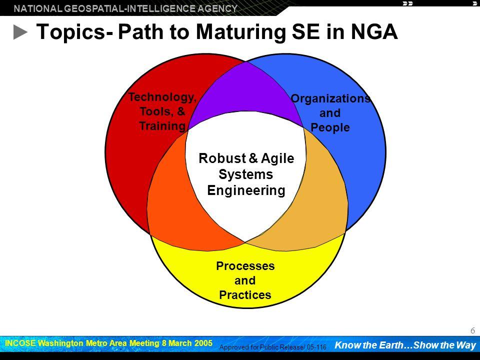 Topics- Path to Maturing SE in NGA