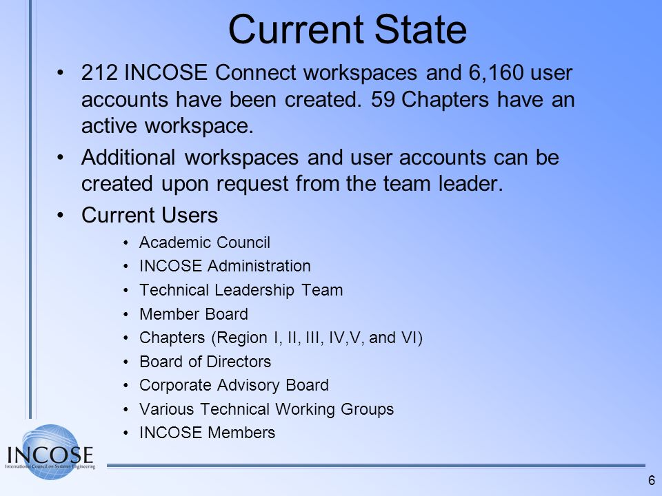 Current State 212 INCOSE Connect workspaces and 6,160 user accounts have been created. 59 Chapters have an active workspace.