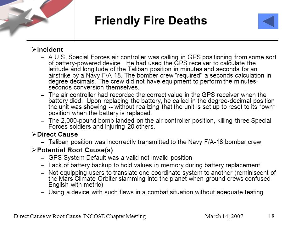 Friendly Fire Deaths Incident Direct Cause Potential Root Cause(s)