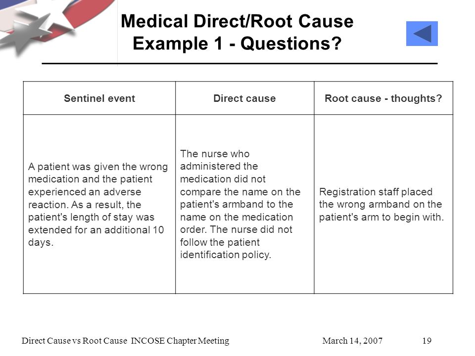 Medical Direct/Root Cause Example 1 - Questions