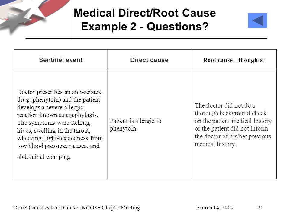 Medical Direct/Root Cause Example 2 - Questions