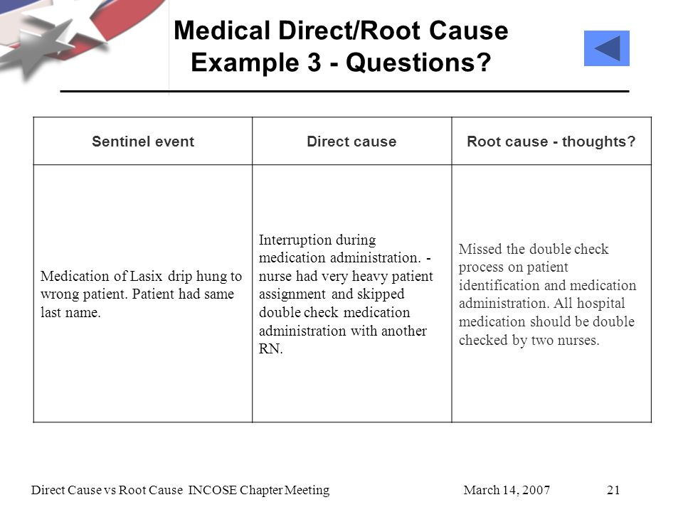 Medical Direct/Root Cause Example 3 - Questions