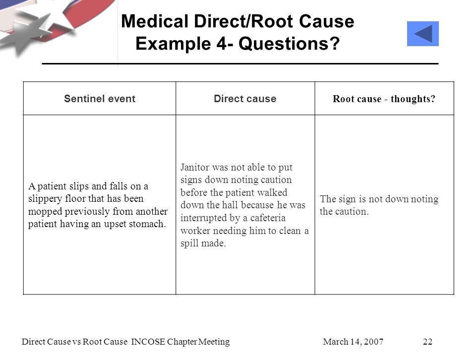 Medical Direct/Root Cause Example 4- Questions