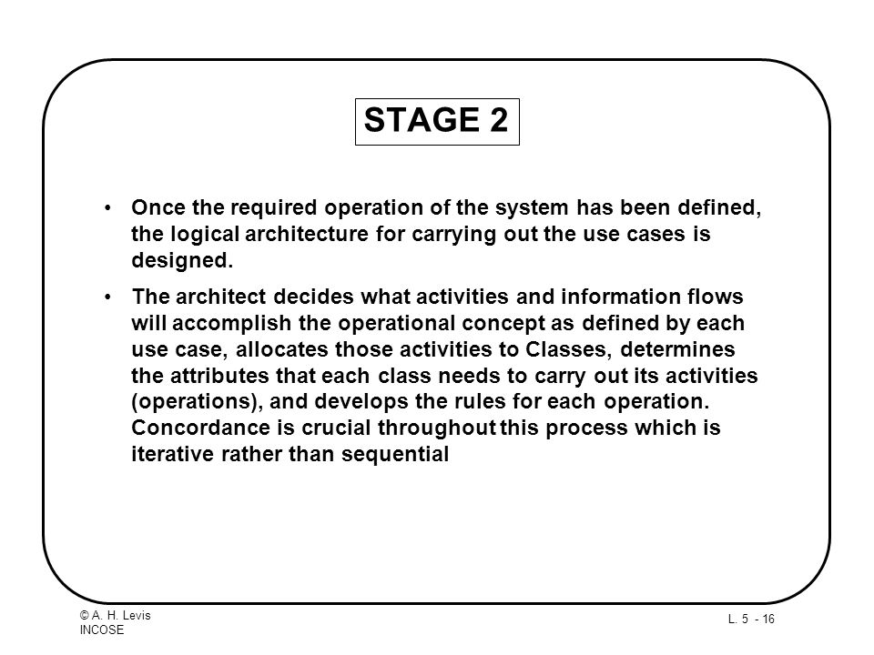 STAGE 2 Once the required operation of the system has been defined, the logical architecture for carrying out the use cases is designed.