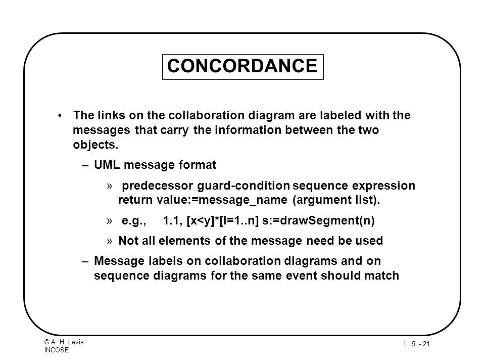 CONCORDANCE The links on the collaboration diagram are labeled with the messages that carry the information between the two objects.
