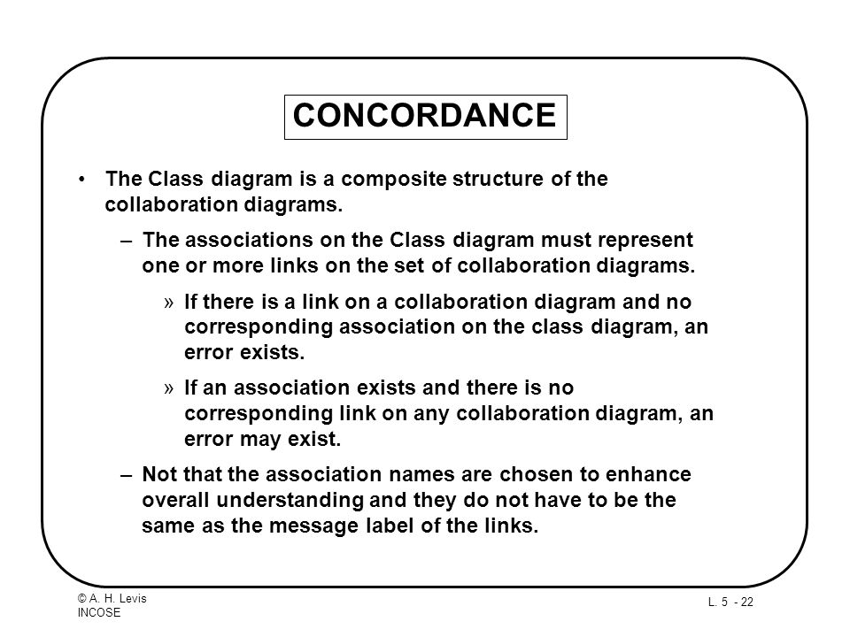 CONCORDANCE The Class diagram is a composite structure of the collaboration diagrams.