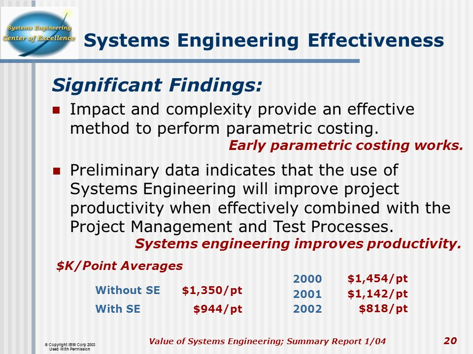 Systems Engineering Effectiveness