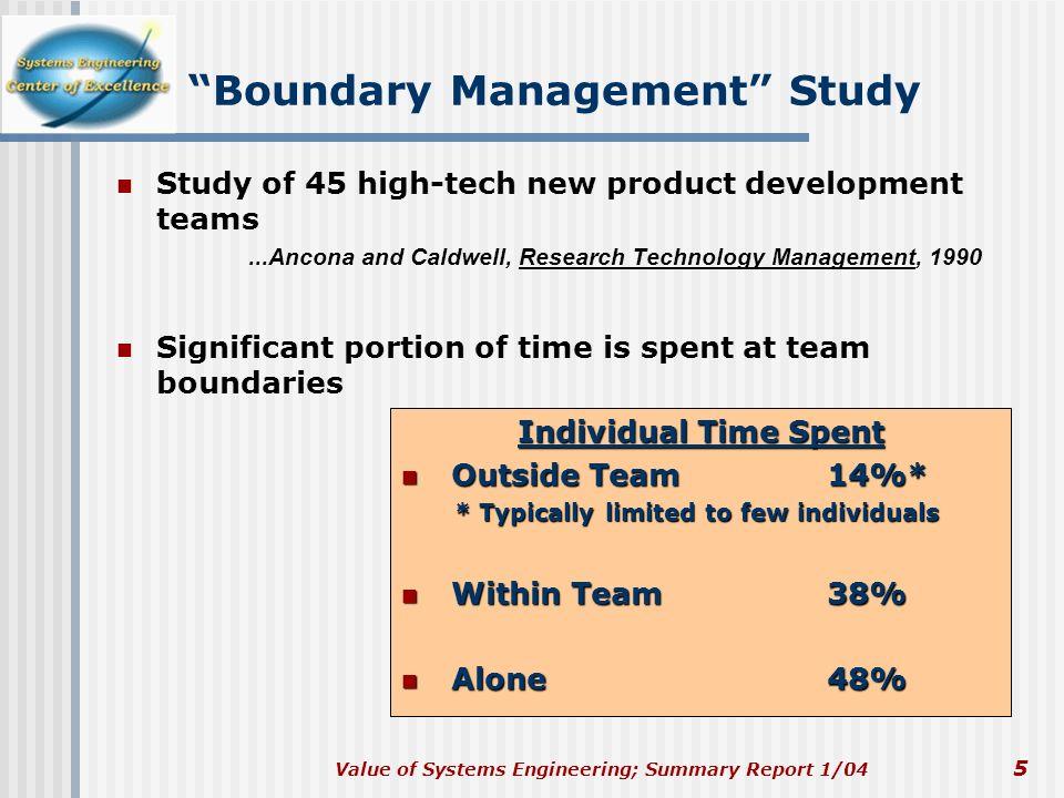 Boundary Management Study