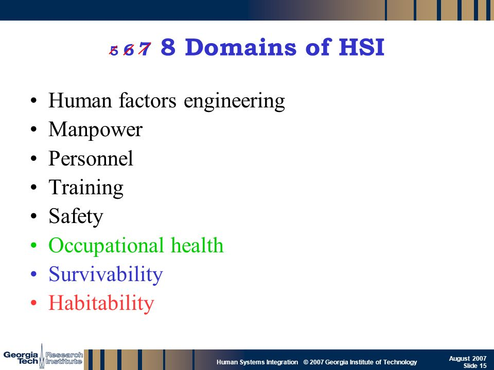 Human factors engineering Manpower Personnel Training Safety