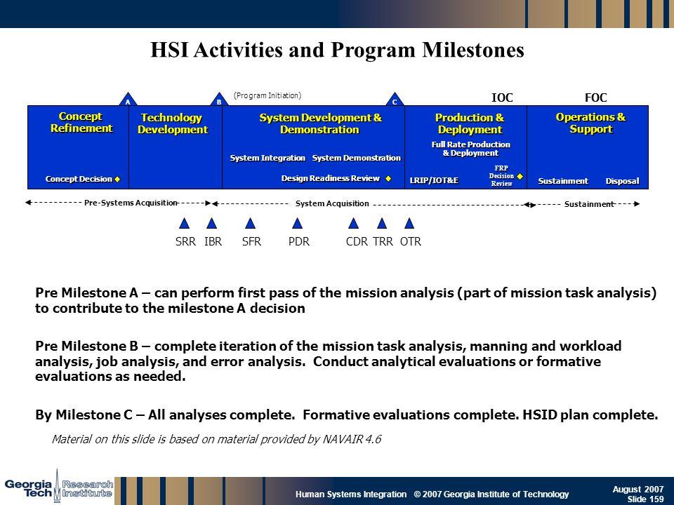 HSI Activities and Program Milestones