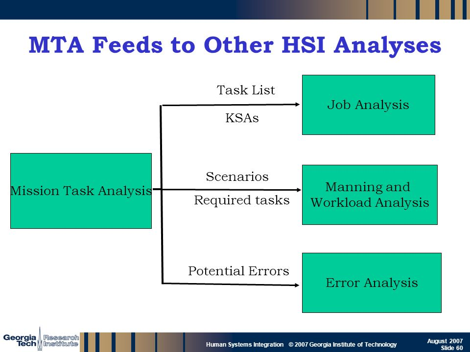 MTA Feeds to Other HSI Analyses