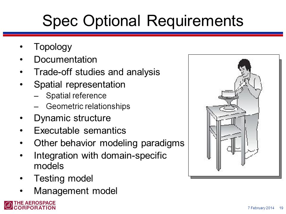 Spec Optional Requirements