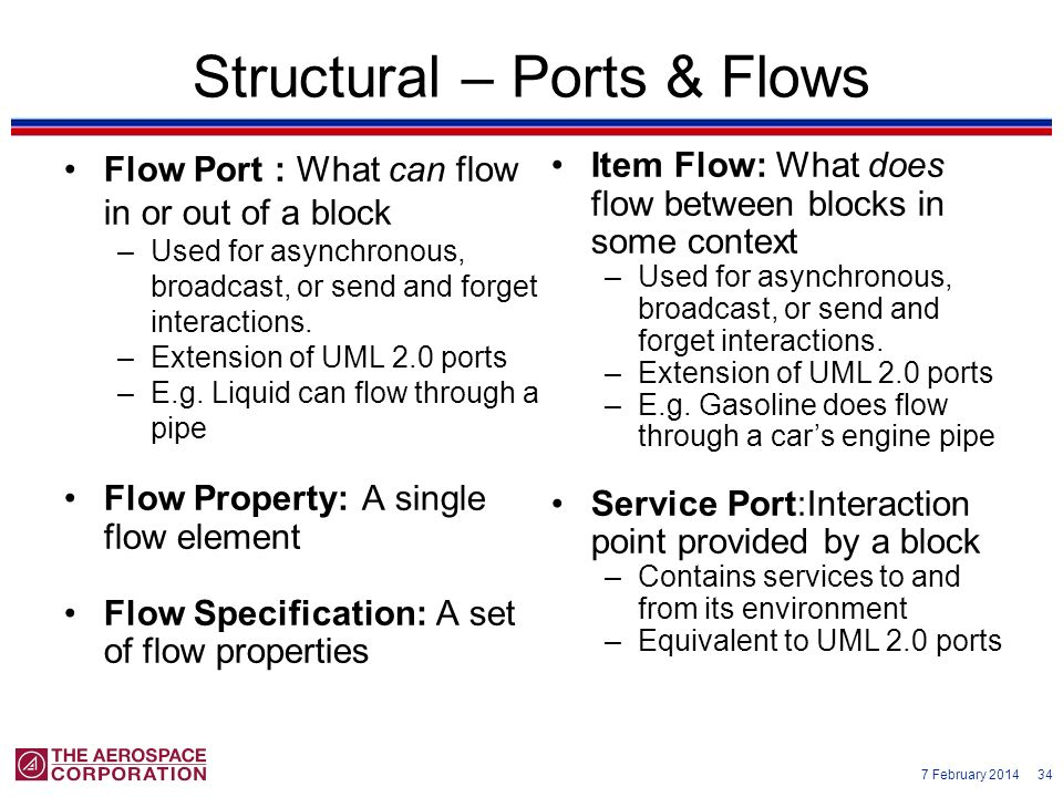Structural – Ports & Flows
