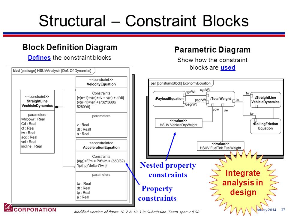 Structural – Constraint Blocks