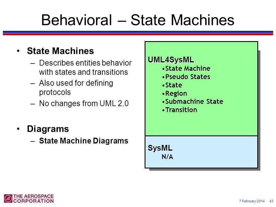 Behavioral – State Machines