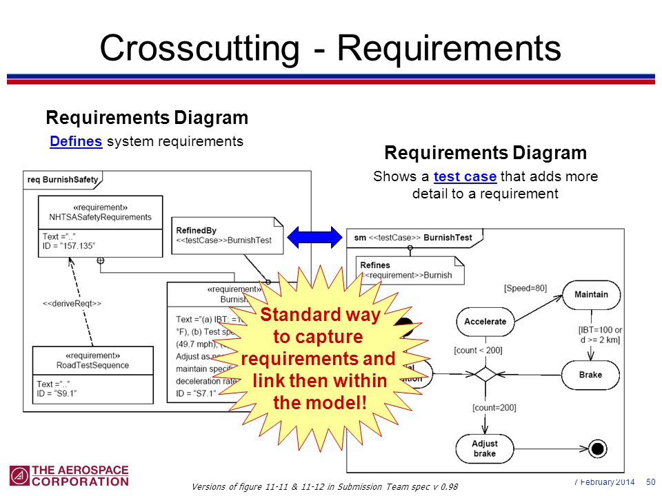 Crosscutting - Requirements