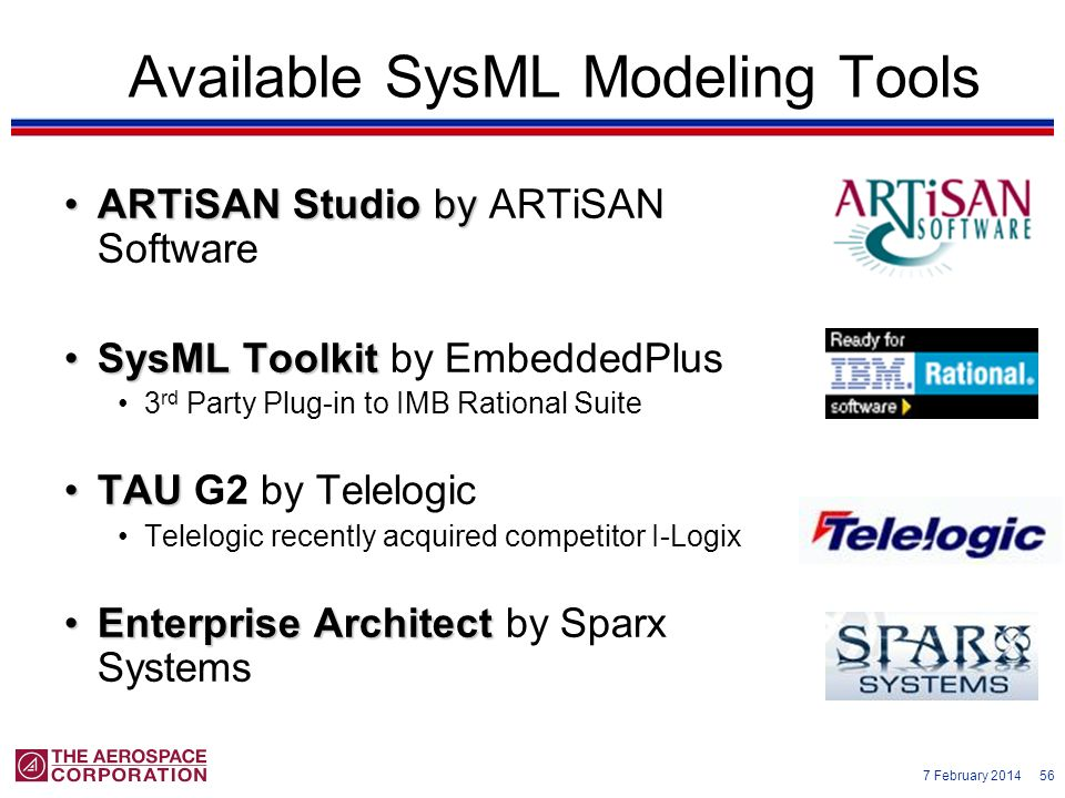 Available SysML Modeling Tools