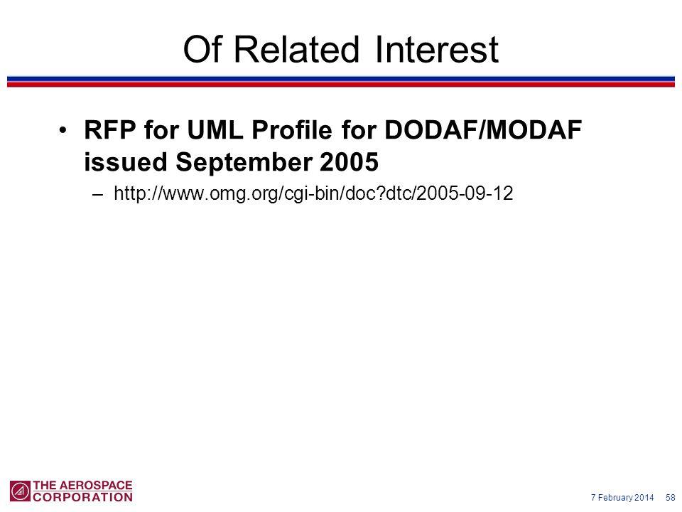 Of Related Interest RFP for UML Profile for DODAF/MODAF issued September 2005. http://www.omg.org/cgi-bin/doc dtc/2005-09-12.