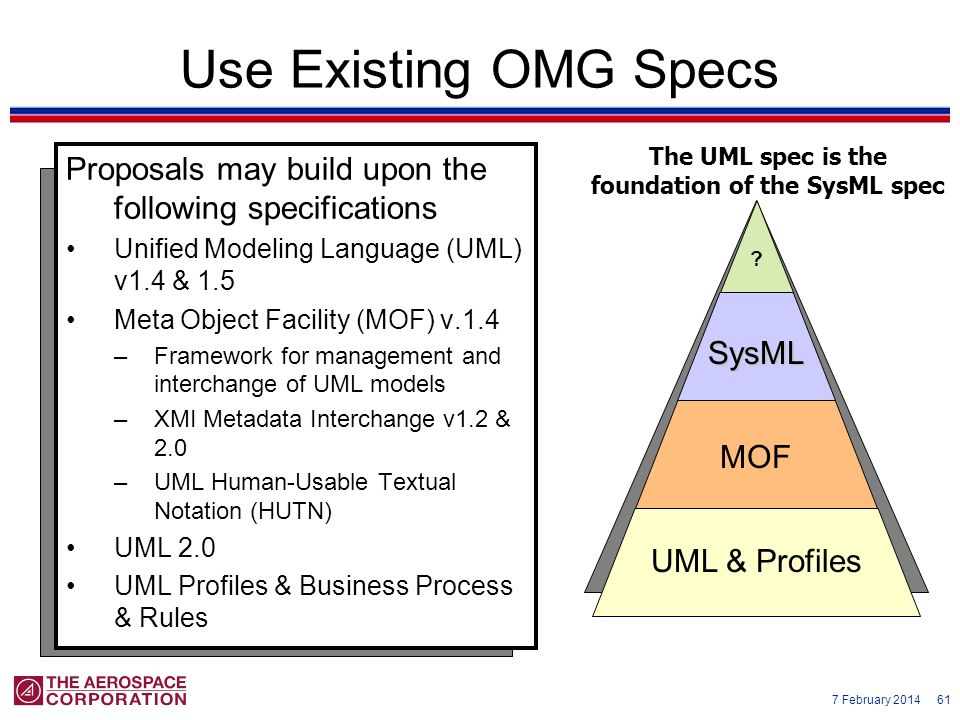 The UML spec is the foundation of the SysML spec