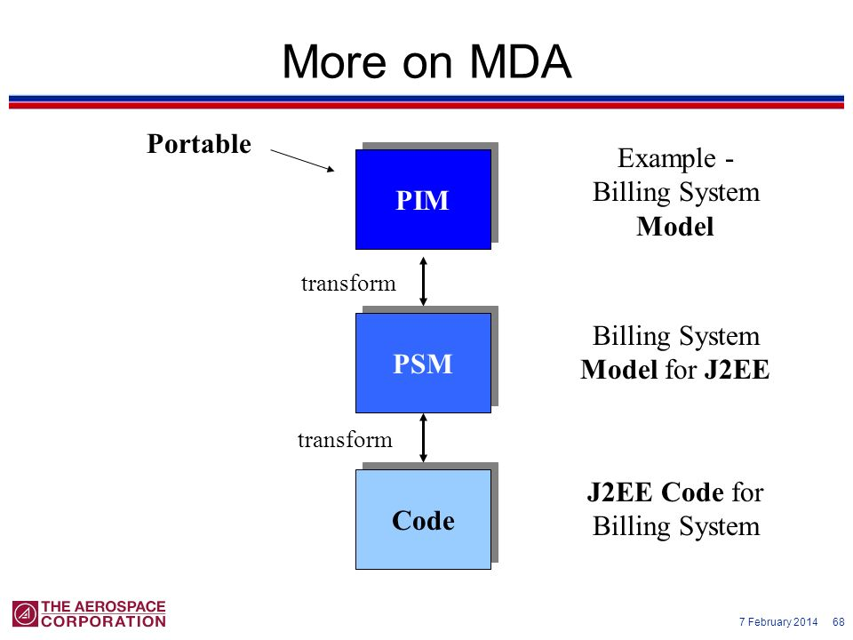 More on MDA Portable Example - Billing System Model PIM