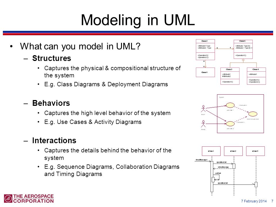 Modeling in UML What can you model in UML Structures Behaviors
