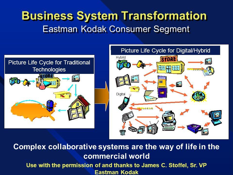 Business System Transformation Eastman Kodak Consumer Segment
